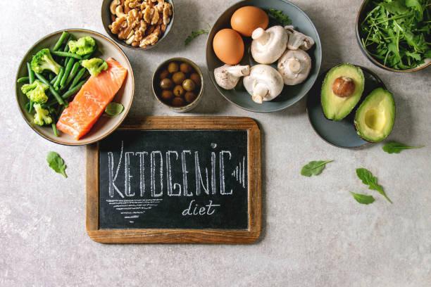 dieta cetogénica, productos del régimen ceto