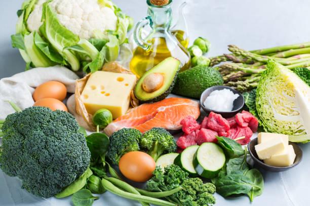 productos para dieta keto, escala