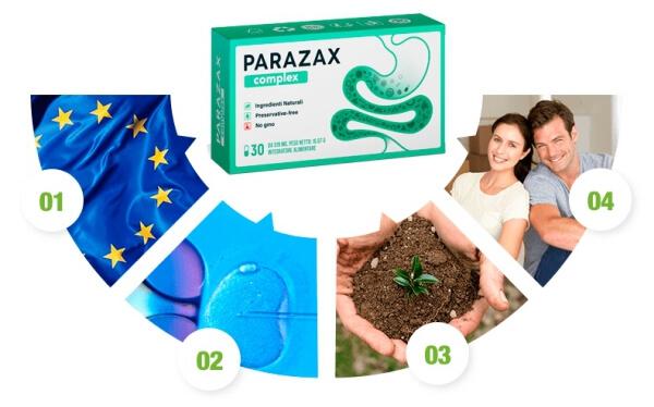 Parazax Precio en España