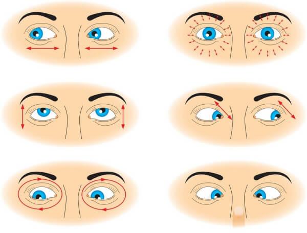 Ejercicio de yoga ojos